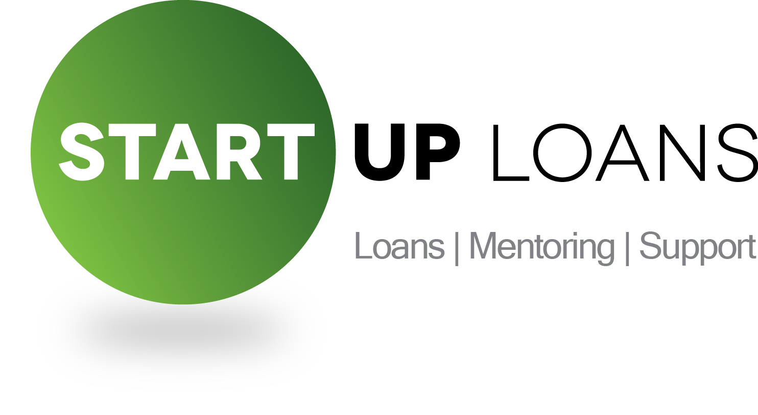 business startup loans: